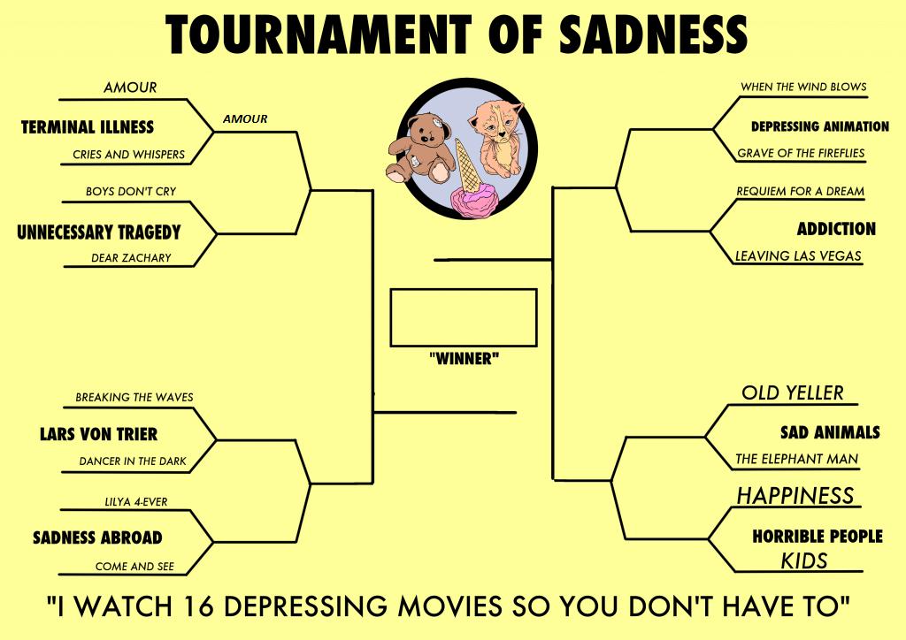 Sadness-Round2