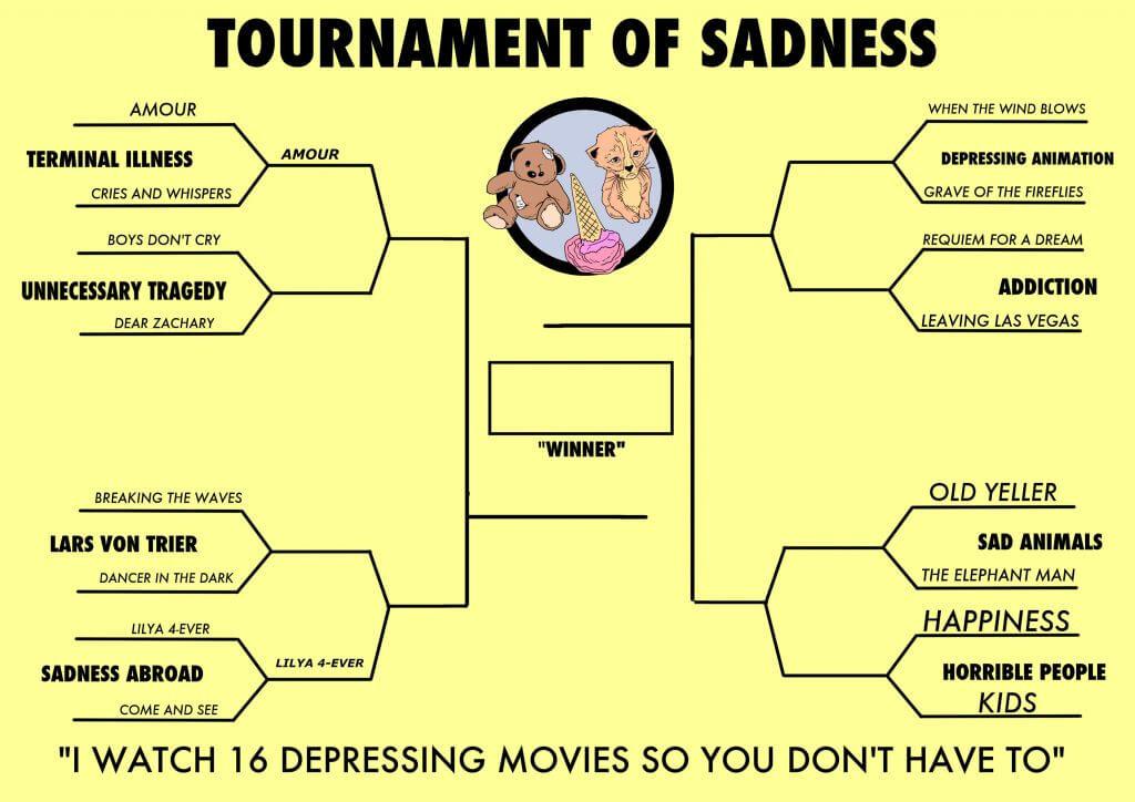 sadness_round3