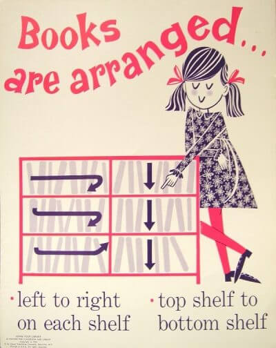 Vintage poster explaining how books are shelved in a school library