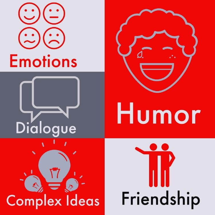 Graphic containing text boxes labeled, Emotions, Dialogue, Complex Ideas, Humor, Friendship.