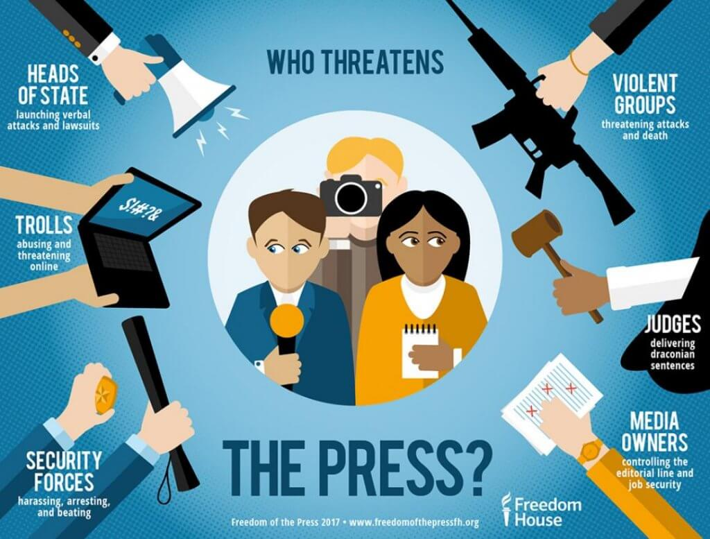 Who Threatens the Press Infographic